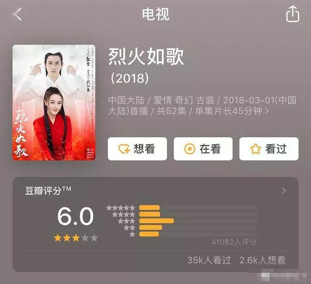 Địch Lệ Nhiệt Ba kế thừa danh hiệu: Nữ vương phim rác của Dương Mịch? Angelababy liên tiếp là thảm họa trên Douban-3