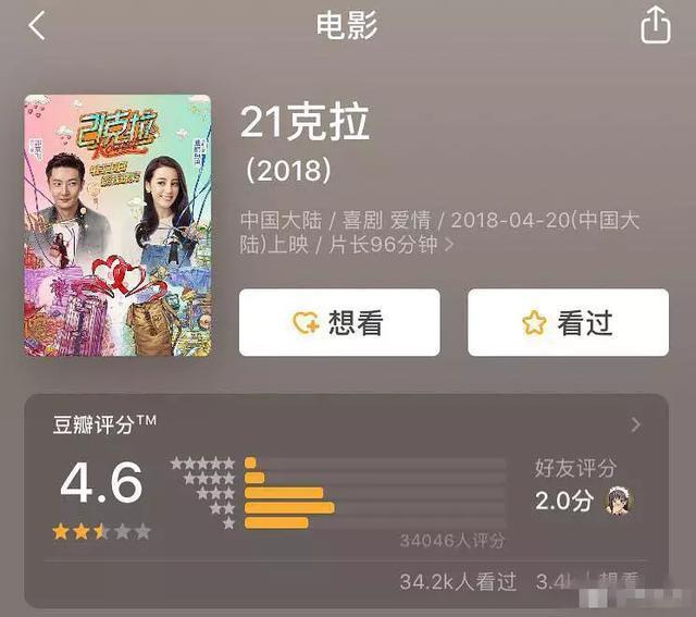 Địch Lệ Nhiệt Ba kế thừa danh hiệu: Nữ vương phim rác của Dương Mịch? Angelababy liên tiếp là thảm họa trên Douban-4