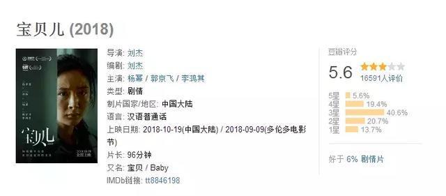 Địch Lệ Nhiệt Ba kế thừa danh hiệu: Nữ vương phim rác của Dương Mịch? Angelababy liên tiếp là thảm họa trên Douban-6