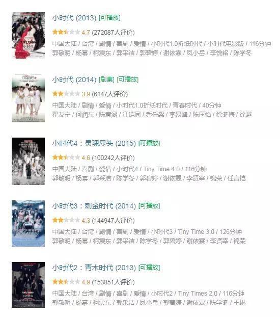 Địch Lệ Nhiệt Ba kế thừa danh hiệu: Nữ vương phim rác của Dương Mịch? Angelababy liên tiếp là thảm họa trên Douban-7