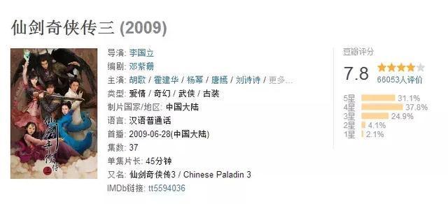 Địch Lệ Nhiệt Ba kế thừa danh hiệu: Nữ vương phim rác của Dương Mịch? Angelababy liên tiếp là thảm họa trên Douban-8