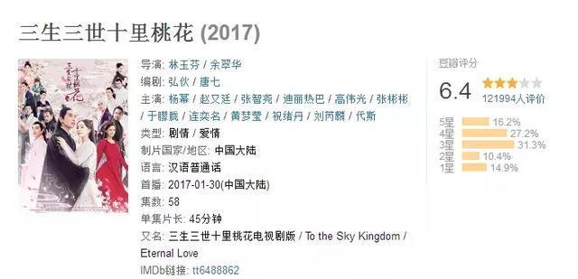 Địch Lệ Nhiệt Ba kế thừa danh hiệu: Nữ vương phim rác của Dương Mịch? Angelababy liên tiếp là thảm họa trên Douban-9