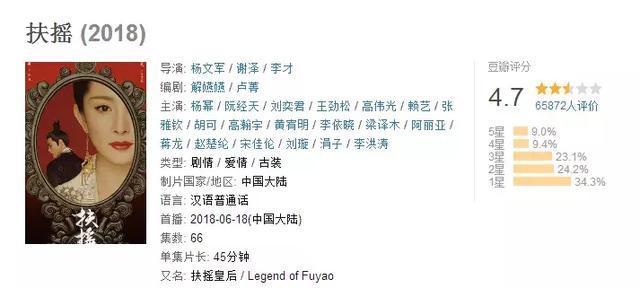 Địch Lệ Nhiệt Ba kế thừa danh hiệu: Nữ vương phim rác của Dương Mịch? Angelababy liên tiếp là thảm họa trên Douban-10
