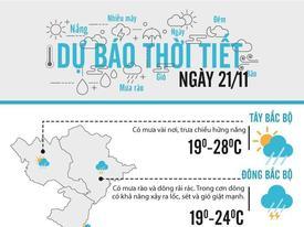 Dự báo thời tiết 21/11: Bắc Bộ trời chuyển rét về đêm, có nơi 13 độ
