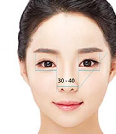 Chỉ cần dựa vào các tính năng trên khuôn mặt, bạn sẽ biết mình sớm thành công hay thất bại cả đời-1