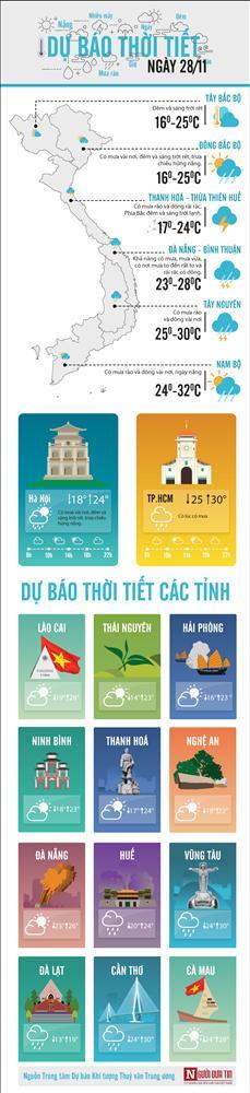 Dự báo thời tiết 28/11: Không khí lạnh tăng cường, các tỉnh Trung Bộ tiếp tục có mưa lớn-1