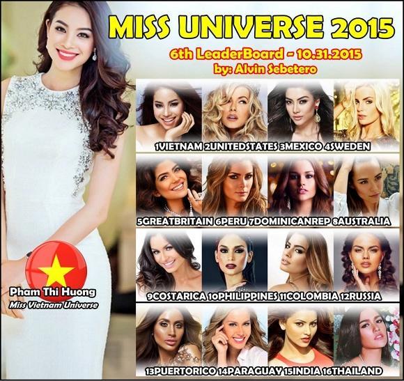 HHen Niê công phá hàng loạt bảng xếp hạng Miss Universe 2018, khán giả cầu trời cô ấy đừng nhọ như Phạm Hương-11