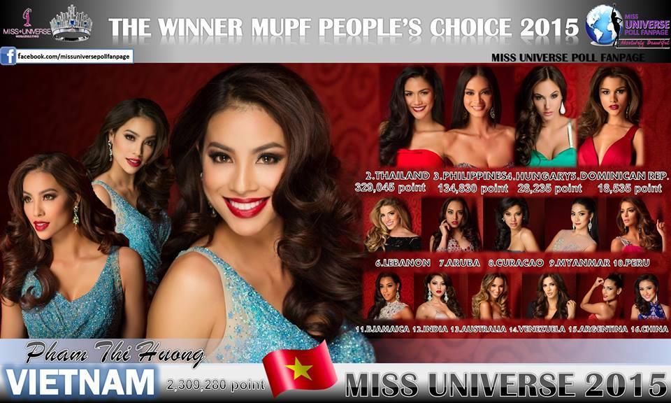 HHen Niê công phá hàng loạt bảng xếp hạng Miss Universe 2018, khán giả cầu trời cô ấy đừng nhọ như Phạm Hương-13