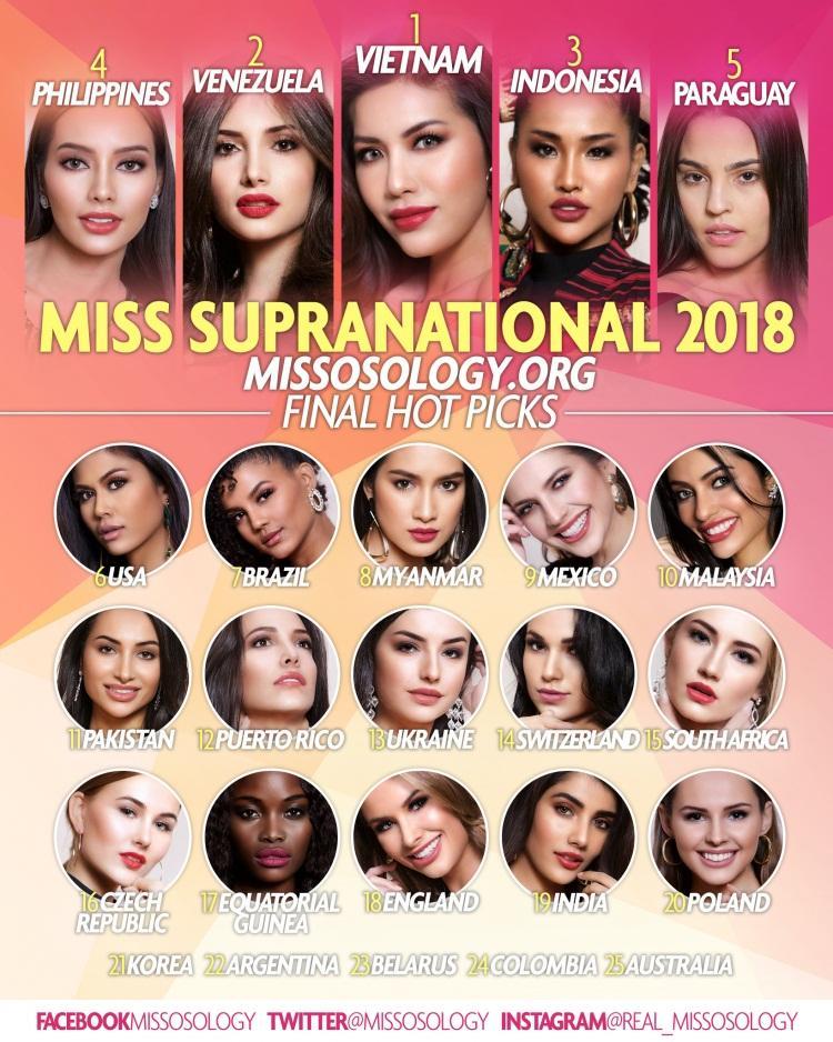 Trượt top 5 Hoa hậu Siêu quốc gia, Minh Tú nghẹn ngào khóc: Xin lỗi, tôi đã cố hết sức rồi-4