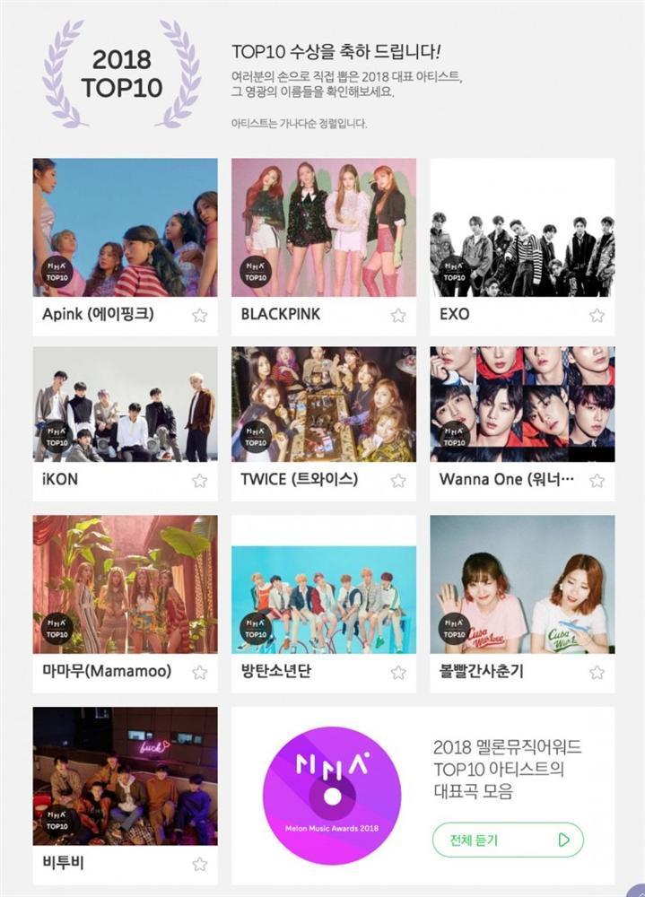 Kpop 2018 và những giải thưởng sinh ra… chẳng biết để làm gì!-4
