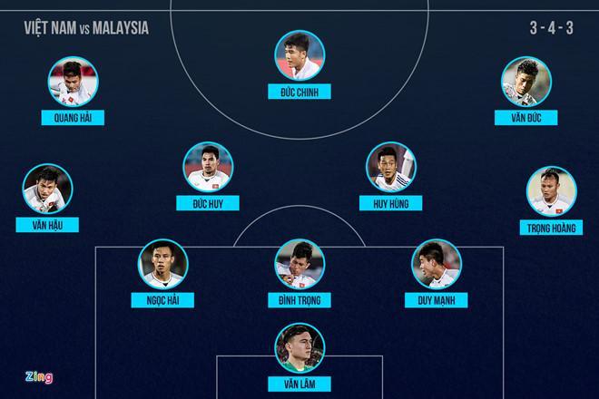 Bất ngờ trước danh tính cầu thủ mở tỷ số cho đội tuyển Việt Nam trong trận đối đầu Malaysia-3