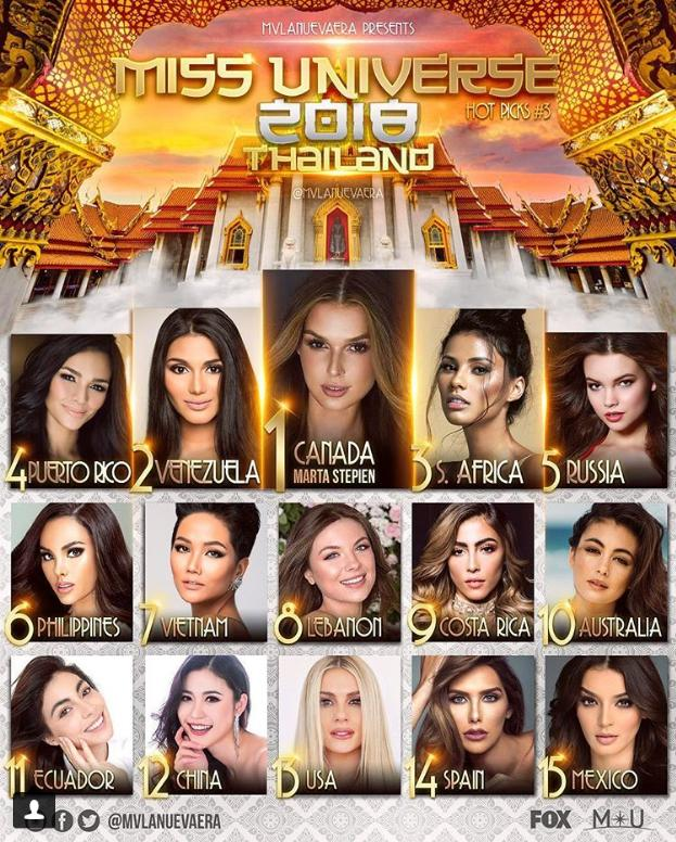 Cựu Hoa hậu Hoàn vũ Leila Lopes dự đoán HHen Niê lọt top 20 người đẹp nhất Miss Universe 2018-8