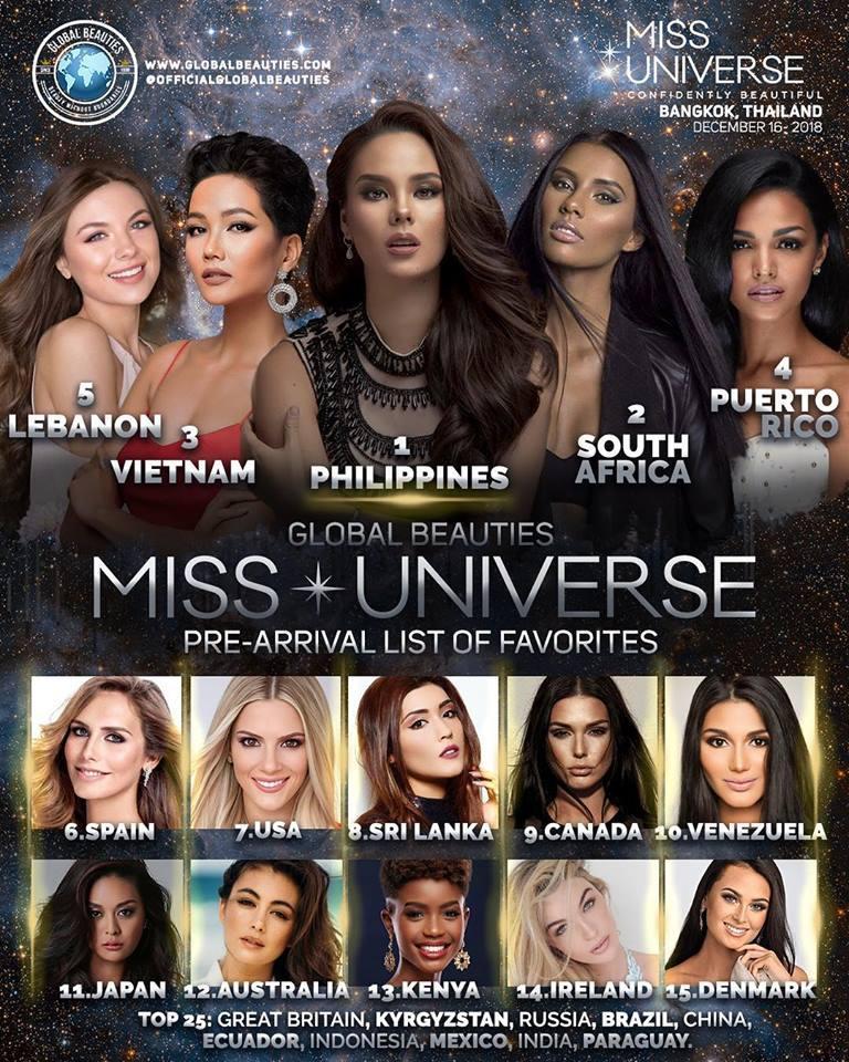 Cựu Hoa hậu Hoàn vũ Leila Lopes dự đoán HHen Niê lọt top 20 người đẹp nhất Miss Universe 2018-6