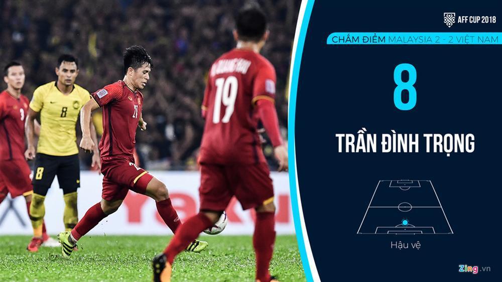 Duy Mạnh - Đình Trọng - Ngọc Hải và lá chắn thép của tuyển Việt Nam-5