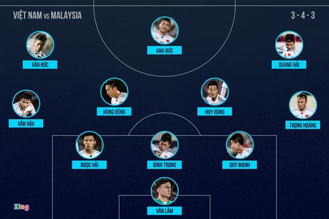 Đội tuyển Việt Nam hé lộ đội hình chính thức, Anh Đức đá chính-1