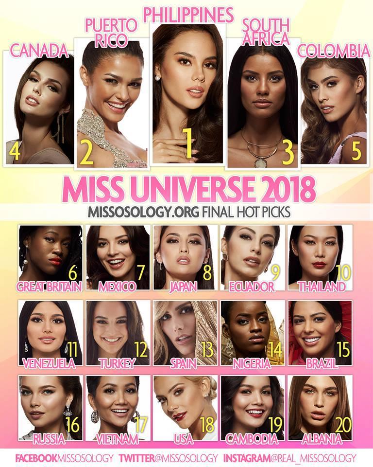 Giới chuyên gia sắc đẹp đối nghịch quan điểm khi dự đoán kết quả của HHen Niê tại Miss Universe 2018-3