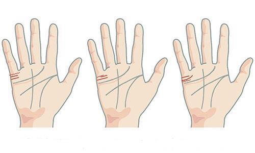 Muốn biết chính xác bao nhiêu tuổi lấy chồng, chỉ cần xem đường chỉ tay là ra hết-2