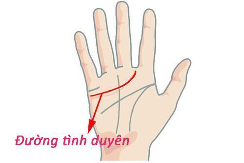 Muốn biết chính xác bao nhiêu tuổi lấy chồng, chỉ cần xem đường chỉ tay là ra hết-4