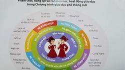 Áp dụng chương trình giáo dục phổ thông mới từ năm 2020