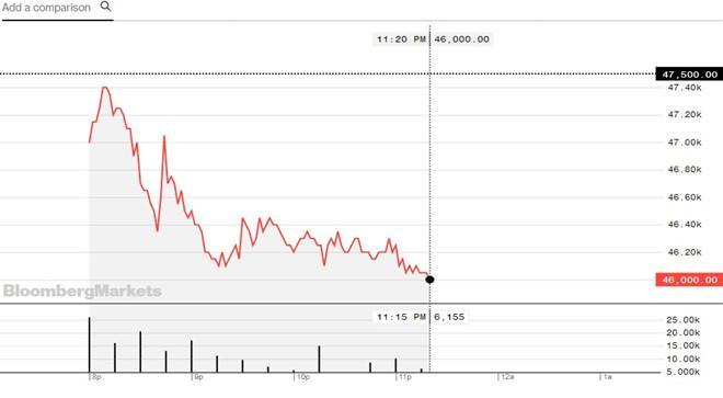 Cổ phiếu YG và SM sụt giảm sau khi Kai và Jennie bị phát hiện hẹn hò-1