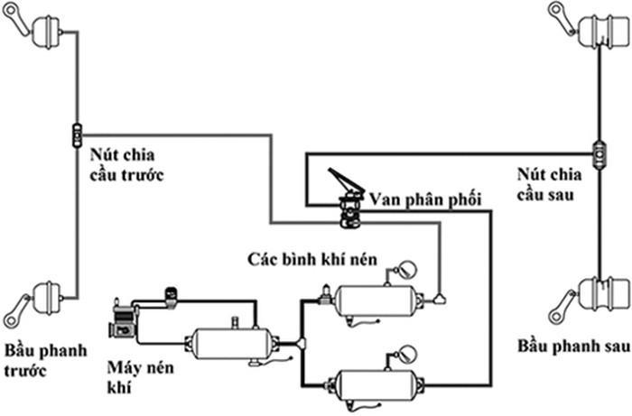 Vụ tai nạn thảm khốc ở Long An: Phanh xe container không hỏng-3