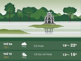 Không khí lạnh tràn về, Bắc Bộ rét đậm rét hại