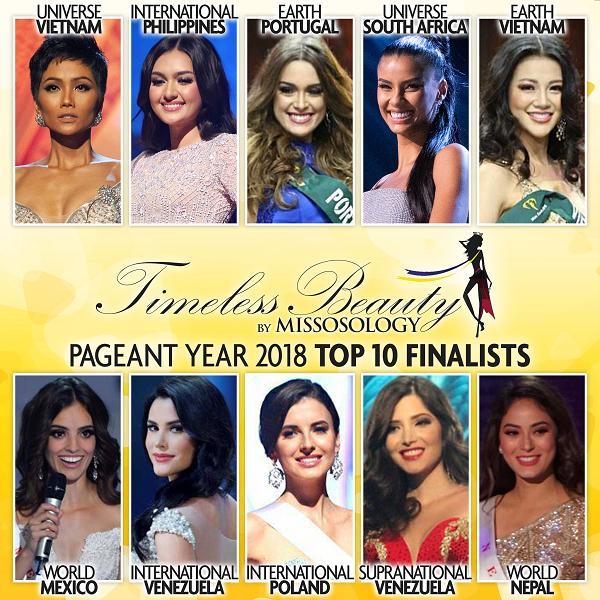 Quá xuất sắc, HHen Niê đứng đầu top 10 Hoa hậu đẹp nhất thế giới 2018-1