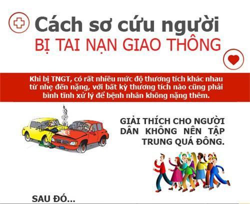 Bác sĩ bệnh viện Việt Đức chỉ cách cứu nạn nhân tai nạn giao thông ngay tại hiện trường-1