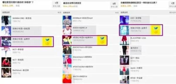 Vượt qua loạt idol xứ Hoa, đây là thành viên BTS được nhiều cư dân mạng Trung Quốc… muốn lưu ảnh nhất-5