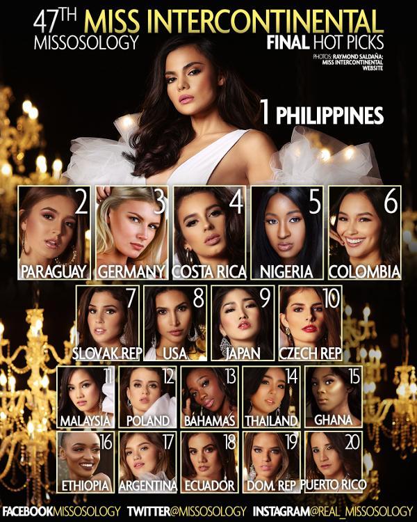 HOT: Lọt top 6 thi ứng xử, Lê Âu Ngân Anh sắp chạm tay tới vương miện Hoa hậu Liên lục địa 2018-3