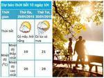 Thời tiết mùng 5 Tết: Không khí gây nóng suy yếu, Hà Nội giảm nhiệt-2