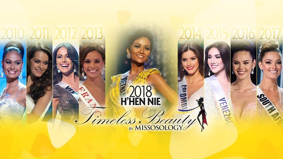 Ngất ngây trước sắc đẹp tuyệt mỹ của HHen Niê cùng dàn Hoa hậu đẹp nhất thế giới qua các năm-1