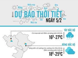 Dự báo thời tiết 5/2: Mồng 1 Tết miền Bắc đón không khí lạnh, miền Nam ngày nắng