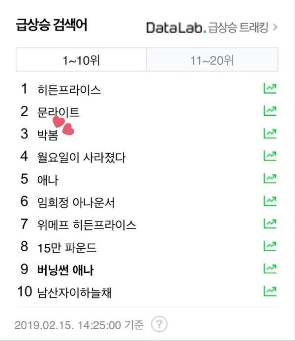 HOT: Park Bom tái xuất vào tháng 3 và còn có cả sự góp giọng của Dara-2