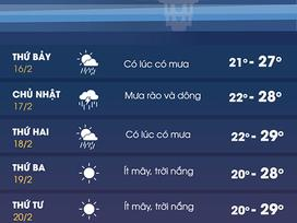 Miền Bắc chuẩn bị mưa to, gió lớn diện rộng