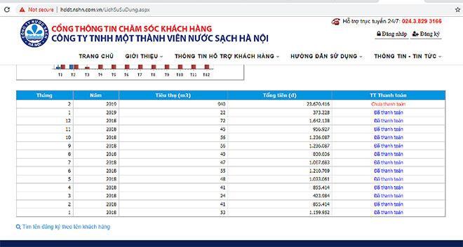 Hà Nội: Choáng thông báo tiền nước 23,6 triệu đồng/tháng, không nộp cắt nước-2