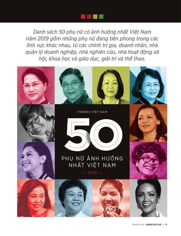 Hoa hậu HHen Niê được vinh danh trong danh sách 50 người phụ nữ ảnh hưởng nhất Việt Nam năm 2019-1