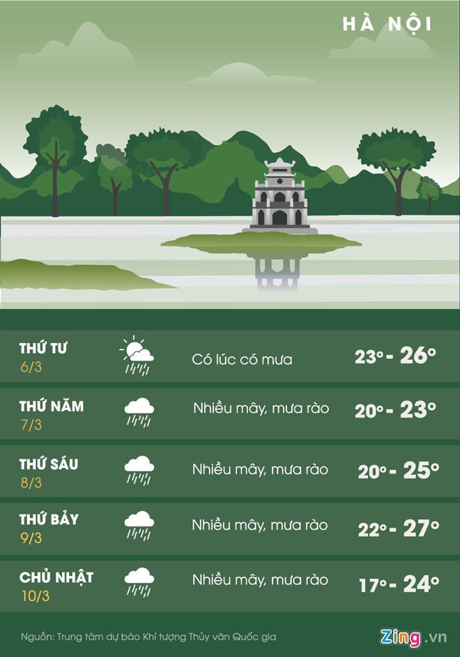 Gió mùa Đông Bắc về khiến miền Bắc chuyển lạnh và mưa dông-1