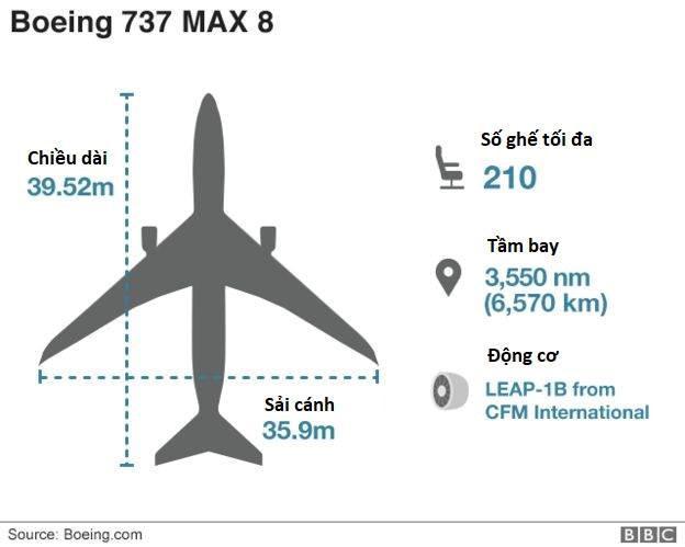 Không ai sống sót trong vụ rơi máy bay chở 157 người ở Ethiopia-3