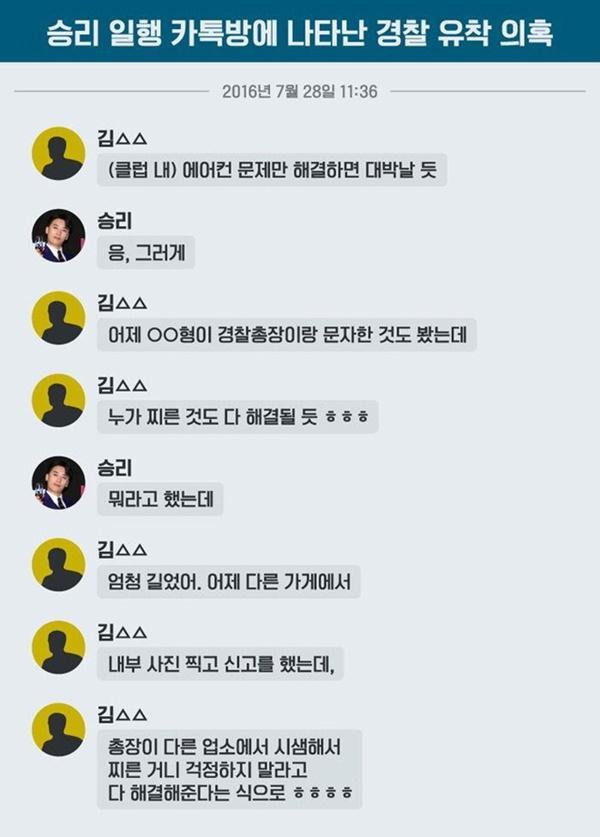 Cựu giám đốc cảnh sát Hàn Quốc bao che Seungri và nhóm bạn đồi trụy?-2
