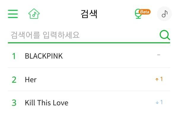 Comeback chưa đầy 1 tiếng, BlackPink đã có kỷ lục thế giới với MV Kill This Love-4