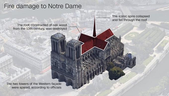 Kho báu vật được cứu trong Nhà thờ Đức Bà Paris-10