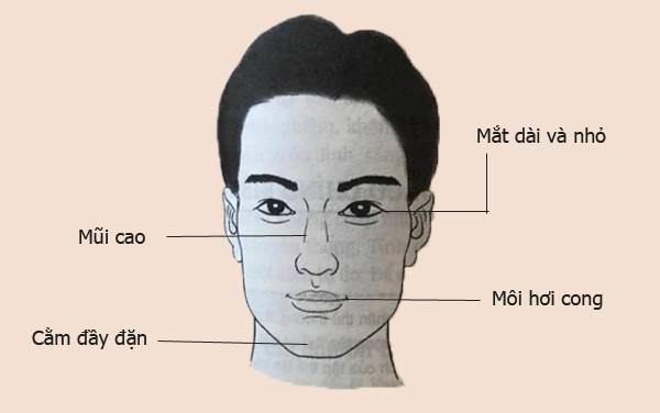 cac-loai-tuong-bien-cach-trong-nhan-tuong-hoc-p2-2