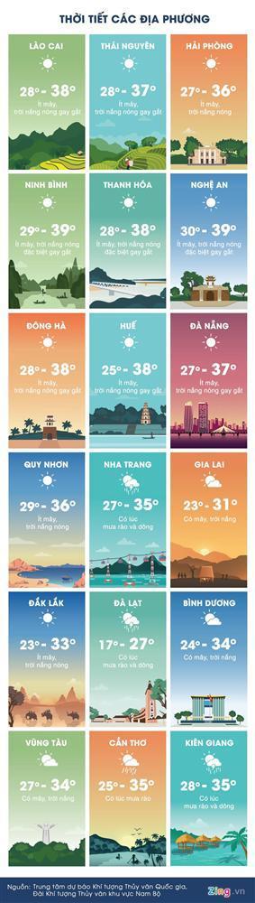 Thời tiết ngày 18/5: Hà Nội đạt đỉnh nắng nóng trên 39 độ C-3