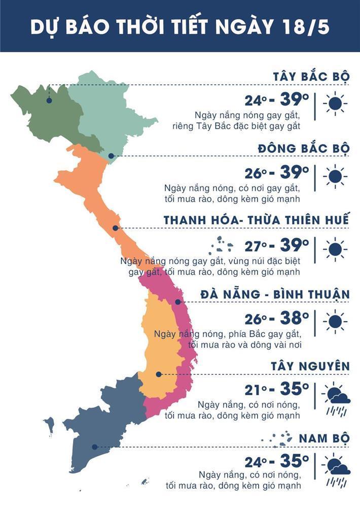 Thời tiết ngày 18/5: Hà Nội đạt đỉnh nắng nóng trên 39 độ C-1