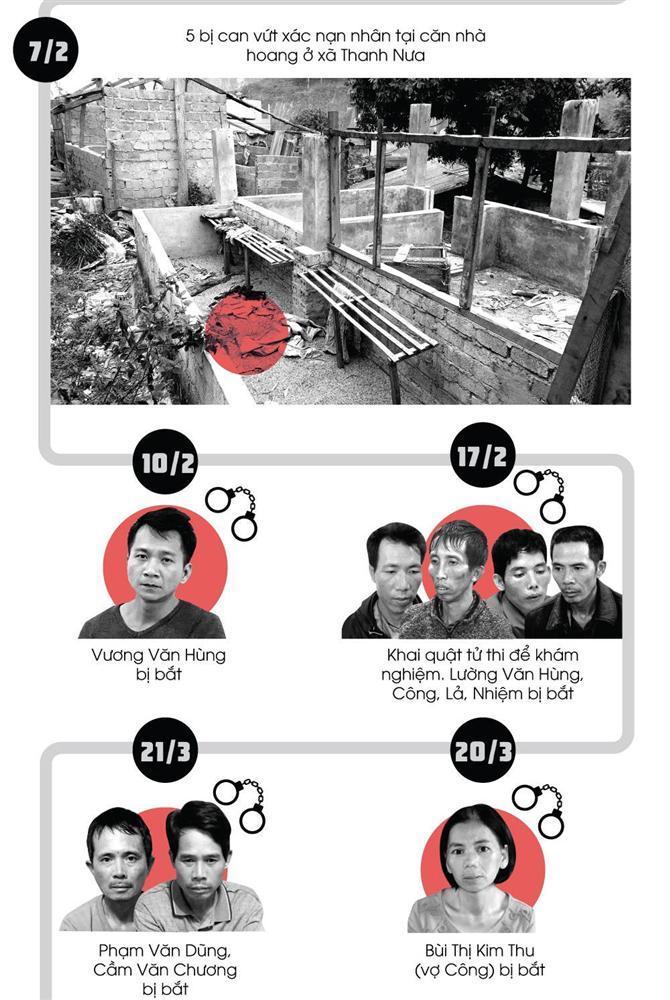 Vụ nữ sinh giao gà ở Điện Biên bị sát hại diễn ra thế nào?-2