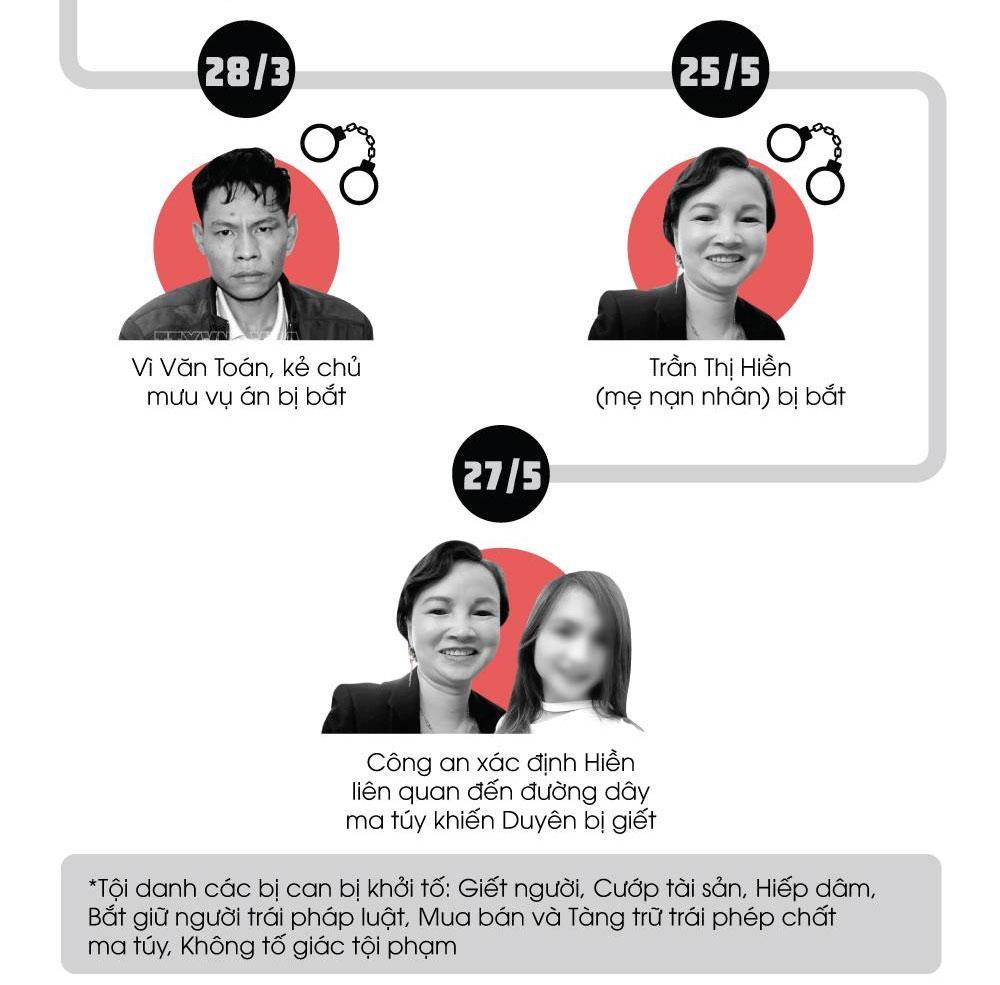 Vụ nữ sinh giao gà ở Điện Biên bị sát hại diễn ra thế nào?-3