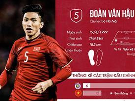 HOT CHƯA TỪNG CÓ: Đoàn Văn Hậu của tuyển Việt Nam được CLB đình đám nước Áo đòi 'mua đứt' với giá cao kỷ lục