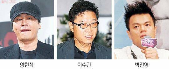 Tình hình ảm đạm bao trùm bộ ba ông lớn YG - SM - JYP-1