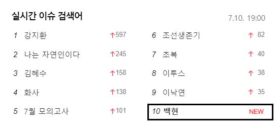 Nhận xét thành công của BTS, Baekhyun (EXO) đã nói gì mà tên anh lập tức lọt Top tìm kiếm tại Hàn Quốc?-7